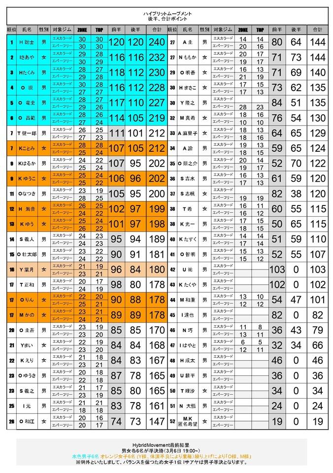 20210301164439-8f51d88c82c4b7a427f13053c99c199656cea77a.jpg